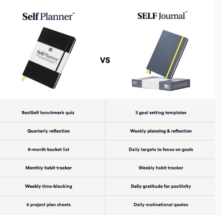 bestself planner review 3.jpg